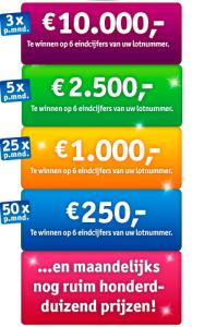 Prijzenpot juni 2015-2